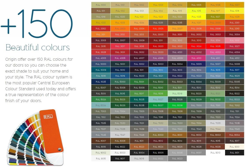 Ral Colours Tws Plastics