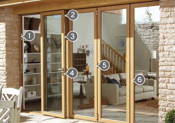 Origin Bifolding Doors Security